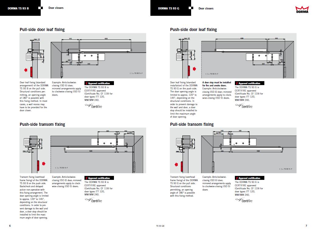 dorma d rpumper. Black Bedroom Furniture Sets. Home Design Ideas